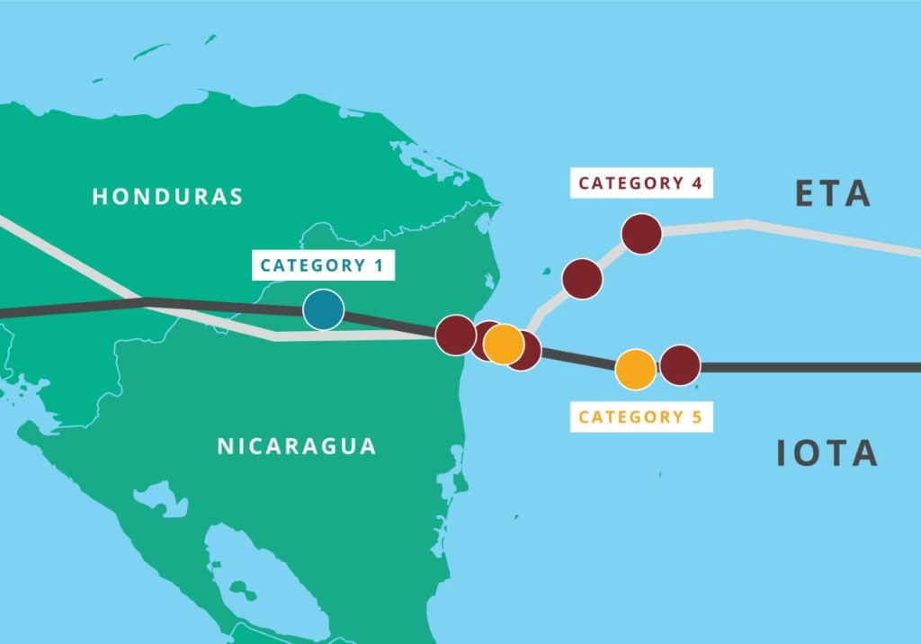 Westbound paths of the dual storms arriving on the east coast of Nicaragua