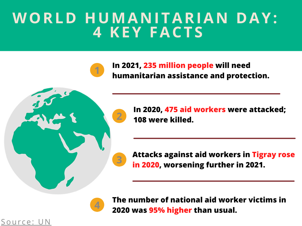 4 facts about World Humanitarian Day infographic